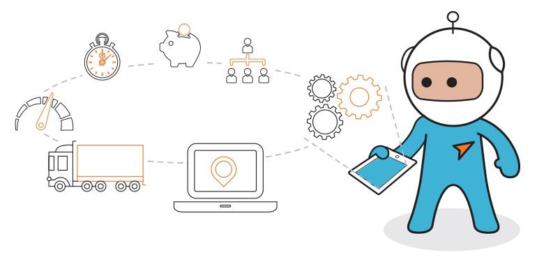 SAP Transport Management (TM) Integrated with SAP Extended Warehouse Management (EWM)